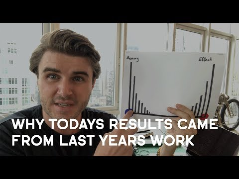 Cause & Effect Timeframes: Why Today's Results Came From Last Years Work
