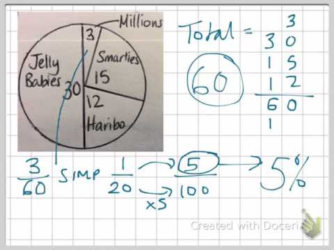 Q7 - PIE CHARTS - CHANGING  GIVEN AMOUNTS TO PERCENTAGES