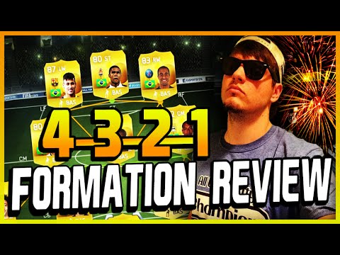 FIFA 15 Best Formations!! | The Best Counter Attack Formation (FULL GUIDE) | FIFA Tutorials & Tips