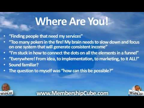 Membership Magic Tricks: Passive Income & Recurring Money Sites (Wishlist Member)