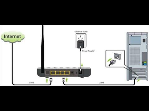 D-Link wifi router (DIR-600M) Setup