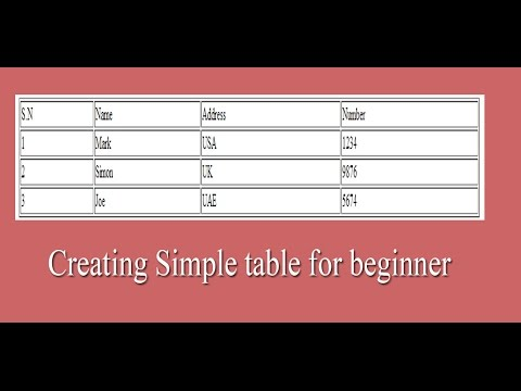 How to create table, using html only? for Beginner