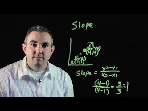 How Do I Work Out Gradient With a Calculator? : Algebra, Geometry & Other Math Tips
