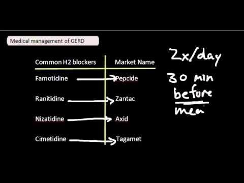 Medical management of GERD