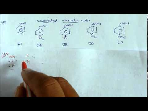 Acid character of Organic Compounds 1: Solved Questions