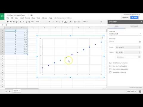 How to make a scientific graph in Google Docs