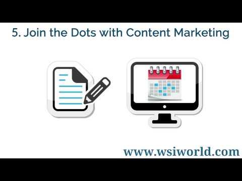 6 Essential Elements for a Successful Digital Marketing Strategy