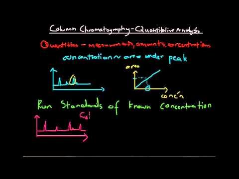 Column Chromatography Quantitative Analysis
