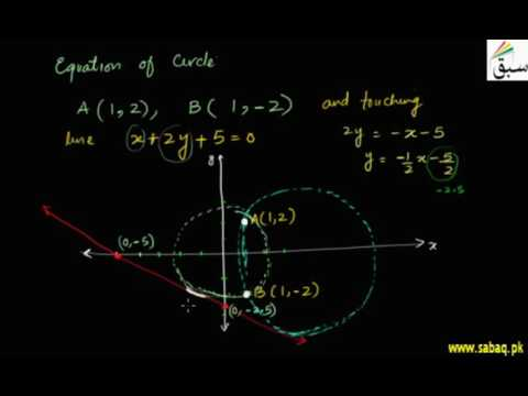 Equation-Circle Passing Through 2 Points and Line