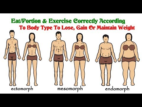 How To Eat/Portion & Exercise Correctly According To Your Body Type To Lose, Gain Or Maintain Weight