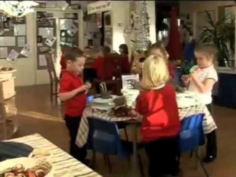 Positive Learning Environment - Primary (Part 1)