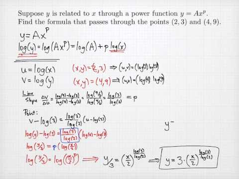 Power and Exponential Models
