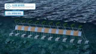 Ocean Energy - Wave power generation