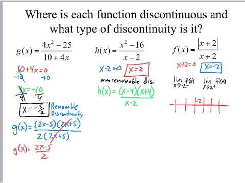 Finding Discontinuities