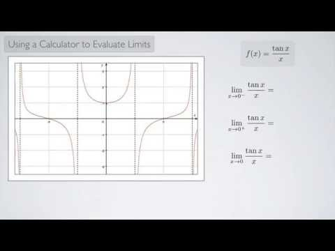 (Single-Variable Calculus 1) Using a Calculator to Evaluate Limits