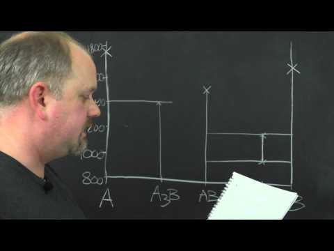 Constructing a Phase Diagram