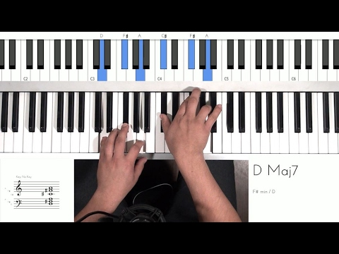 Piano Improvisation: Soloing Tips