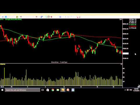 NIFTY OPTIONS TRADING COMPLETE UNDERSTANDING