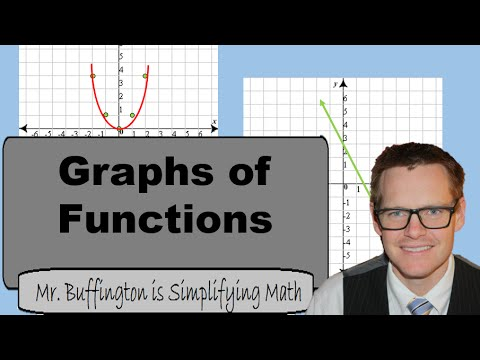 Math 8 Lesson 20: Linear vs. Non-Linear Functions (Simplifying Math)