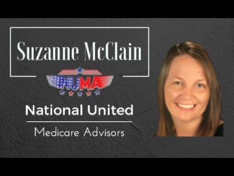 What is the Medicare Part B IRMAA (Income Related Monthly Adjustment Amount)?