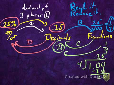Course1, Lesson 6-6 Converting Fractions, Decimals, and Percents