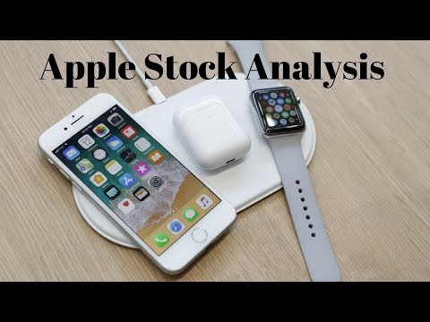 Is Apple Stock a Buy in October 2017? - Apple Stock Analysis