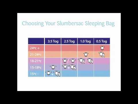 How to choose your Slumbersac sleeping bag
