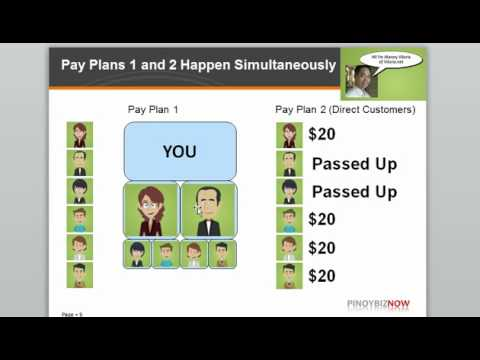 Work From Home   Online Job Opportunity in the Philippines and Abroad   Payplans