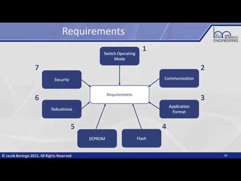 ESDT: Epidsode 1 - Introduction to Bootloader Design for Microcontrollers
