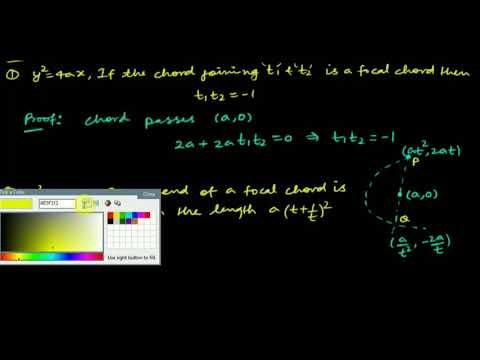 LECTURE ON parametric form, chord, focal chord and properties of focal chord by SHOBHIT SIR