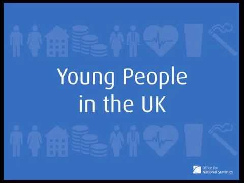 Young People in the UK | Presentation - Data & Analytics