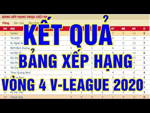 Kết quả vòng 4 V-League 2020 | Bảng xếp hạng V-League 2020 mới nhất