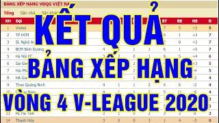 Kết quả vòng 4 V-League 2020   Bảng xếp hạng V-League 2020 mới nhất