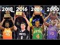 Top 10 DUNKS Of NBA Slam Dunk Winners2000 2018