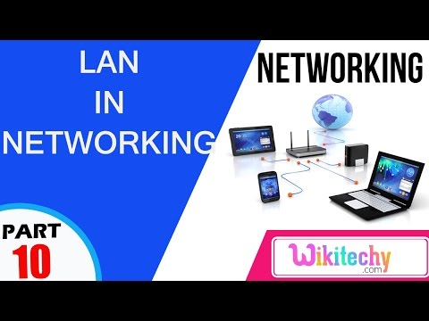LAN | Computer Networking Interview Questions and Answers|videos|freshers|experienced