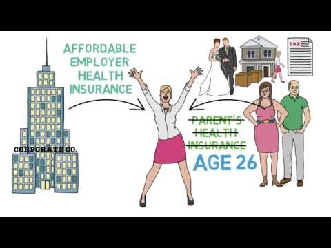 How to Get Health Insurance (Health Insurance 3/3)