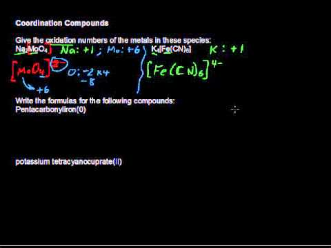 How to Identify Oxidation Numbers in Coordination Compounds - Chemistry Tips