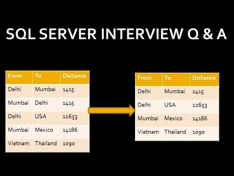 Sql Server Interview Question And Answer Part 18(Reverse Delete duplicate)