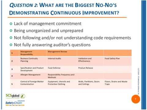SafetyChain Software - Ask the food safety auditor webcast - Nov 2014