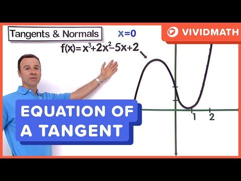 Finding The Equation Of A Tangent Line - VividMaths.com