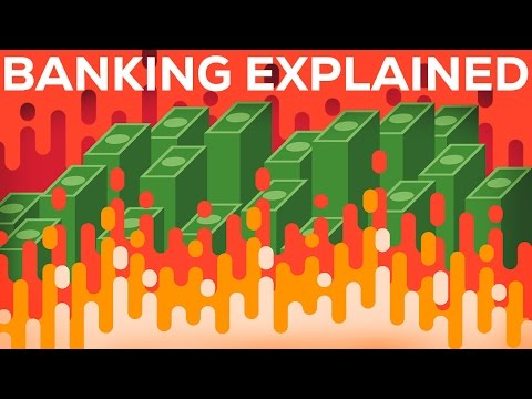 Banking Explained – Money and Credit