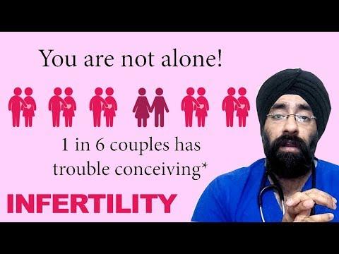 आपको बांझपन और नपुंसकता की संभावना | Your Fertility Chances | (in HINDI)  Dr.Education
