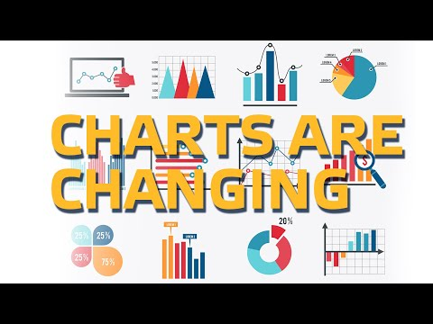 Charts Are Changing