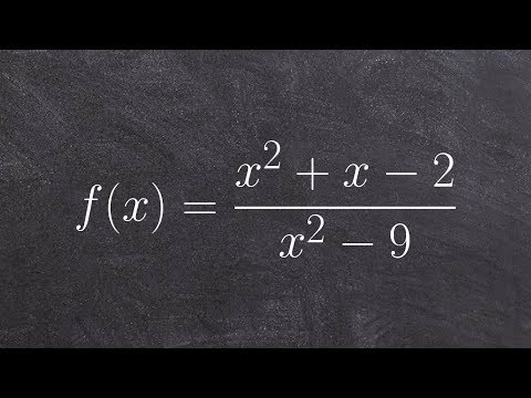 Pre-Calculus - Learn to find the x and y intercepts of a rational function, f(x)=(x^2 +x-2)/(x^2 -9)