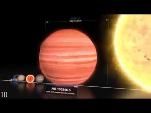 wajib tonton. ukuran bumi dn planet lainnya ini akan bikin kamu nangis