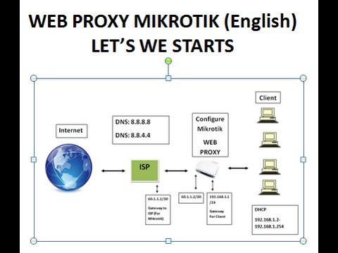 mikrotik web proxy complete - PakVim net HD Vdieos Portal