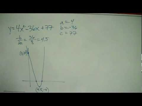 Finding the vertex, y-intercept and x-intercepts of a quadratic function
