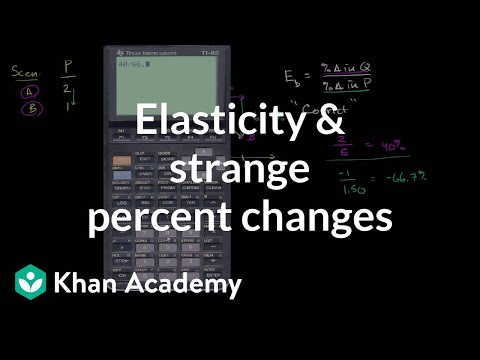 Elasticity and strange percent changes | Elasticity | Microeconomics | Khan Academy