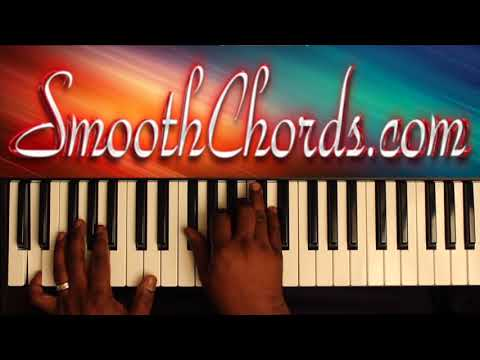 Only Believe - The Swan Silvertones - Piano Tutorial