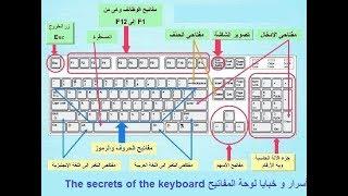 #x202b;خبايا و أسرار لوحة المفاتيح لاول مرة للهواة و المحترفين The Secrets Of Keyboard#x202c;lrm;